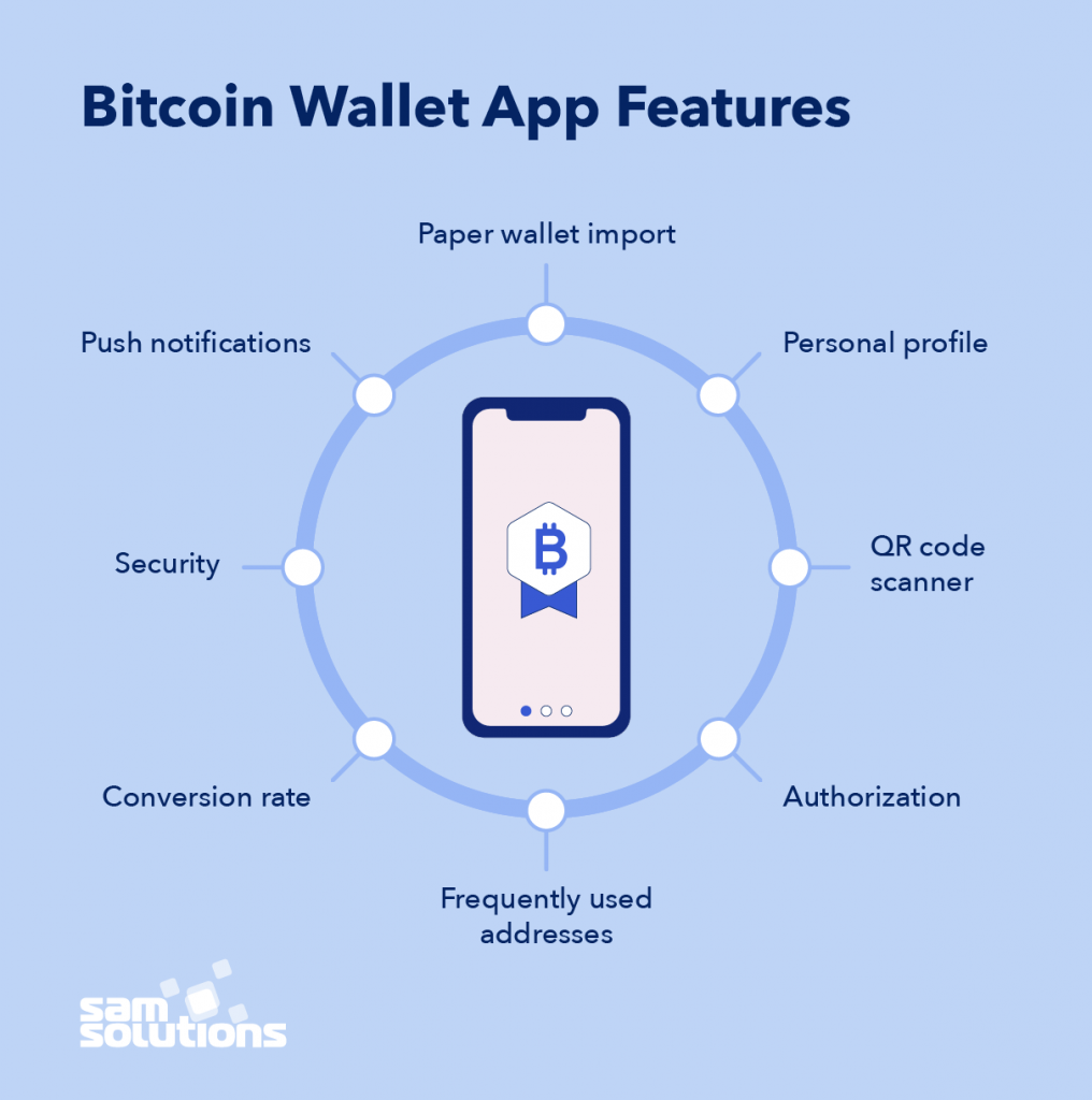 cryptocurrency wallet application development company