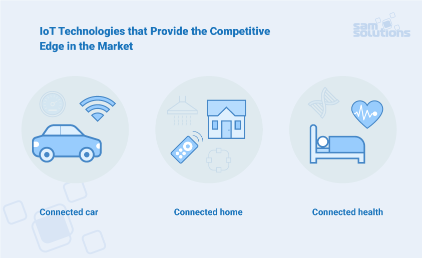IoT-in-insurance-industry-image