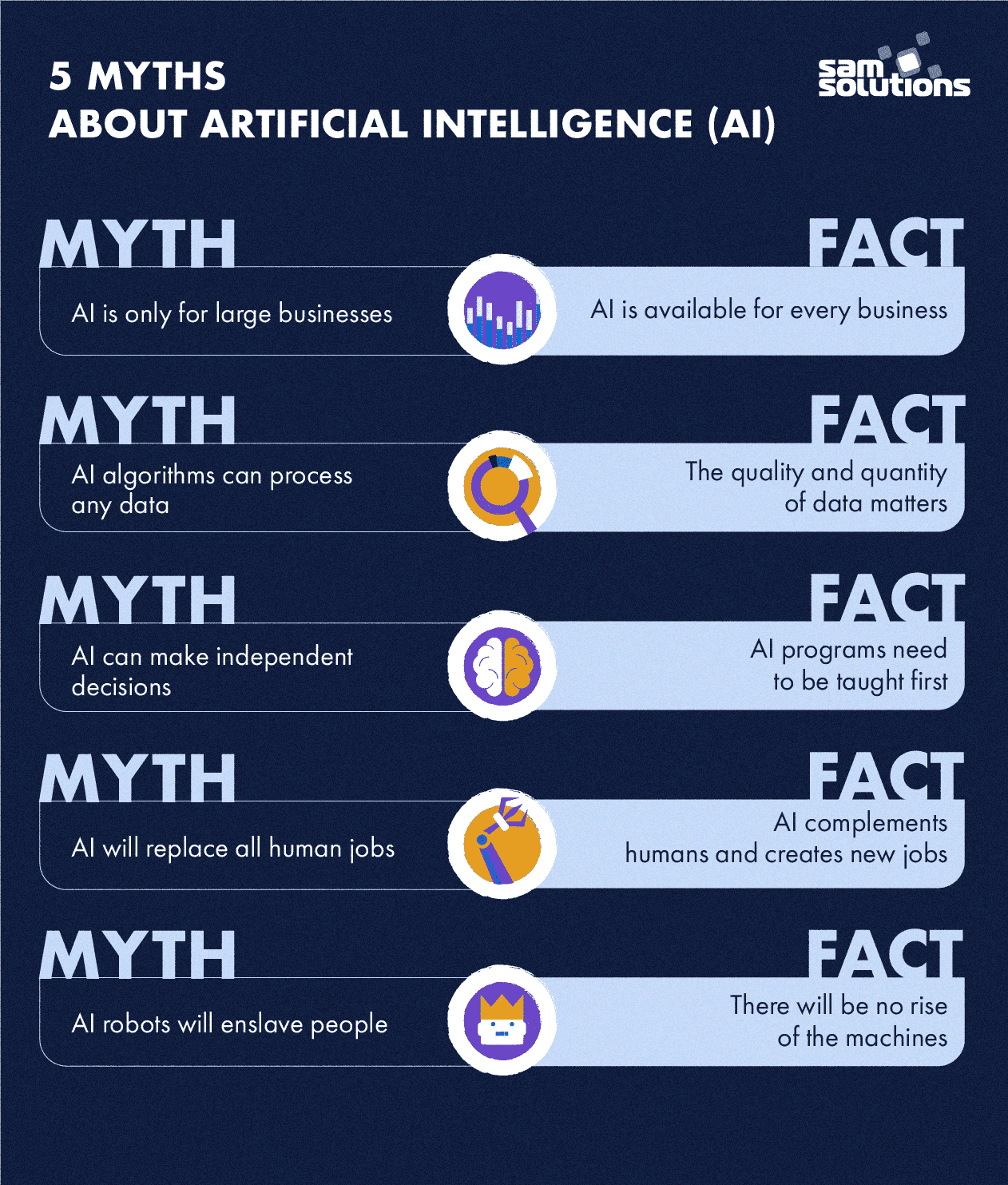 Myths-and-facts-about-AI