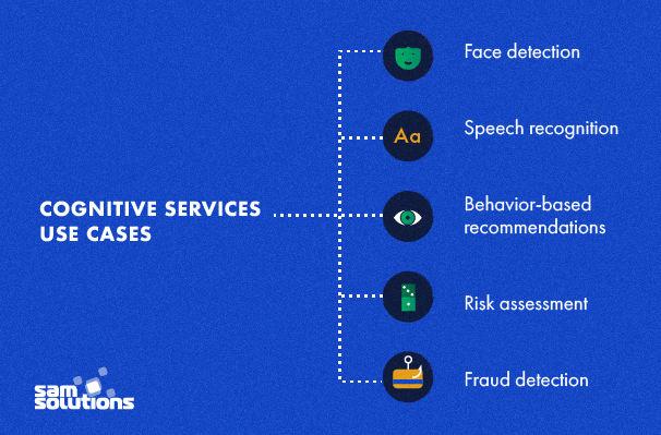 Cognitive-Services-use-cases-image