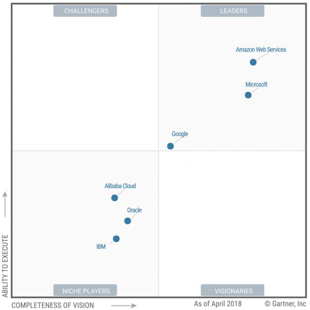 Best Practices for Microsoft Azure Cloud Migration | SaM