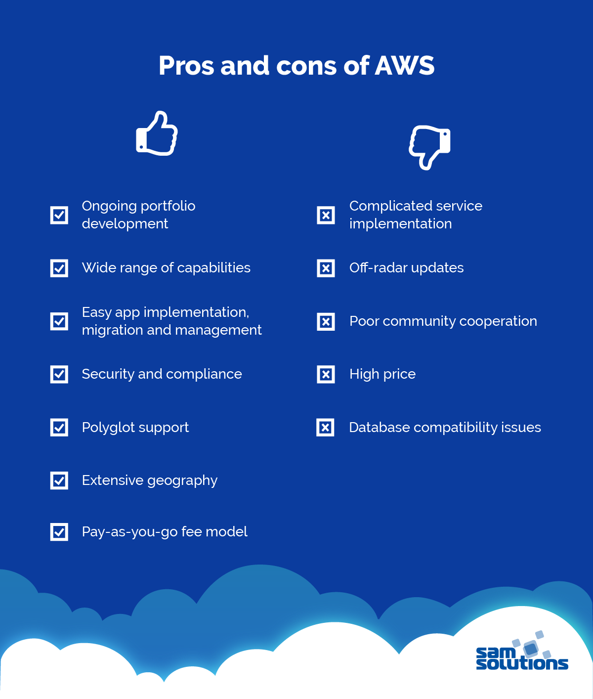 AWS–pros–and–cons–image