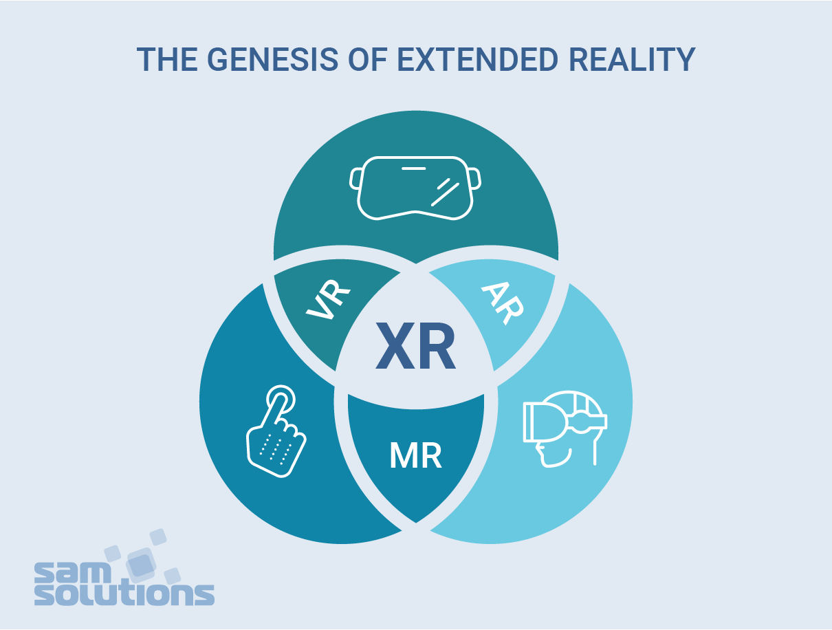 367f63f51600 What Is XR (Extended Reality) and What Can We Do With It