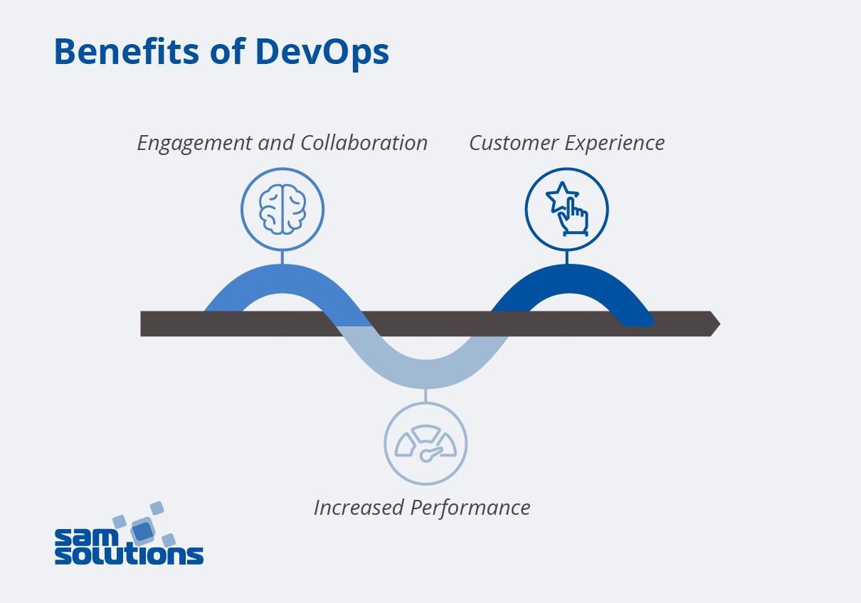 Benefits-of-DevOps-photo