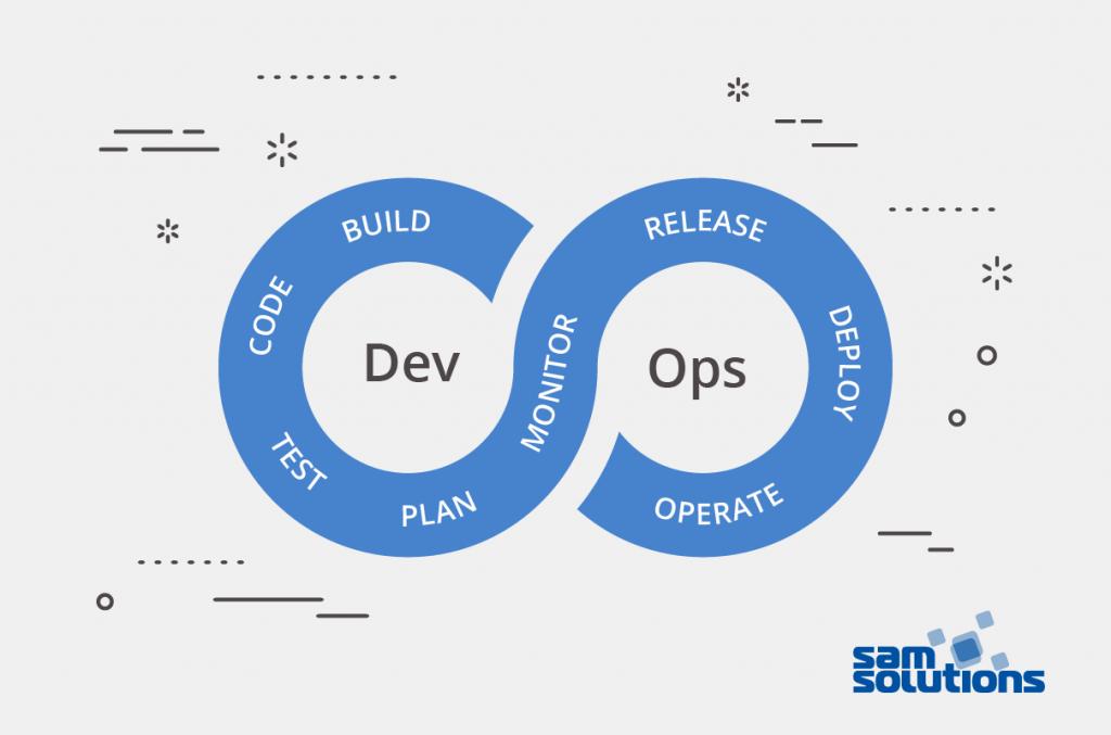 DevOps–Process–Scheme–image