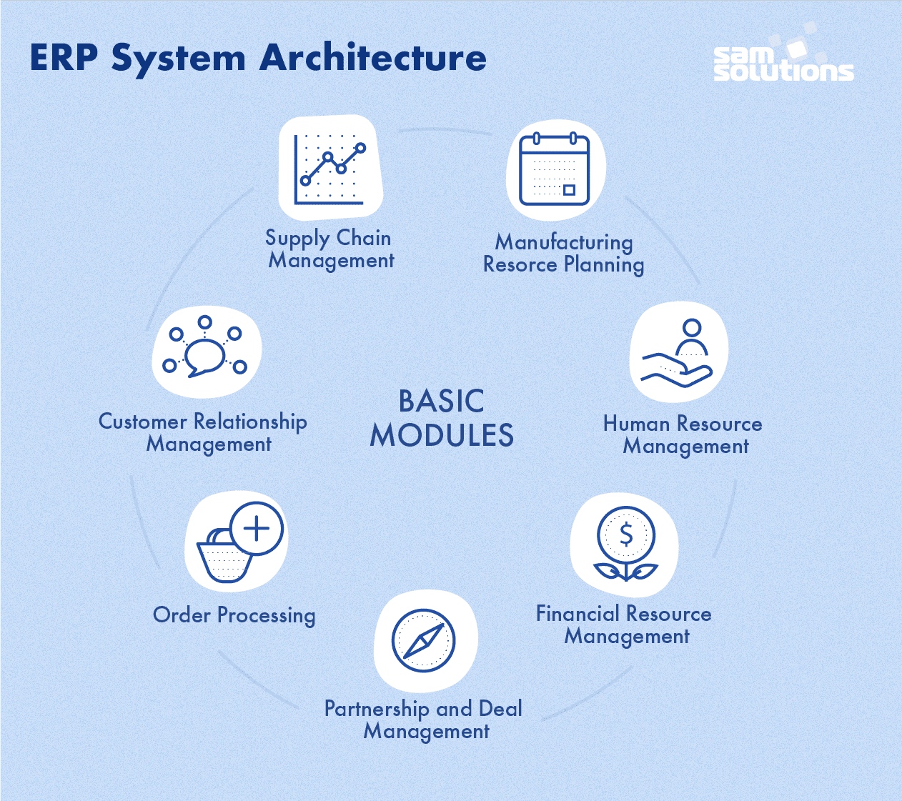 ERP-basic-modules-photo