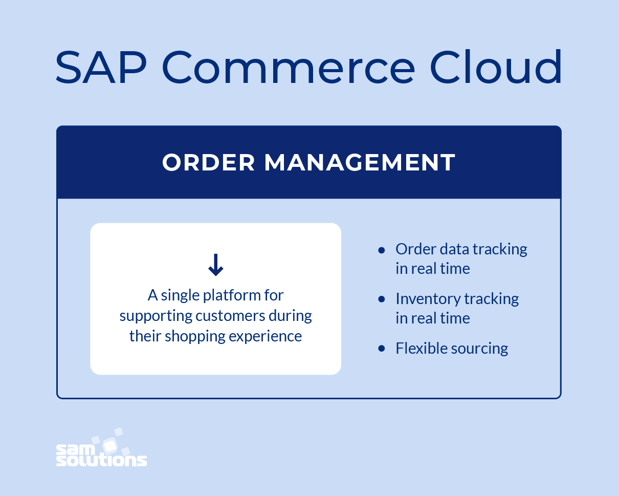 SAP-Commerce-Cloud-Order-Management