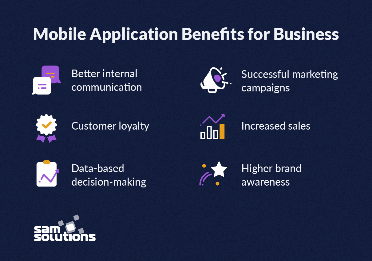 Business-benefits-of-mobile-apps-image
