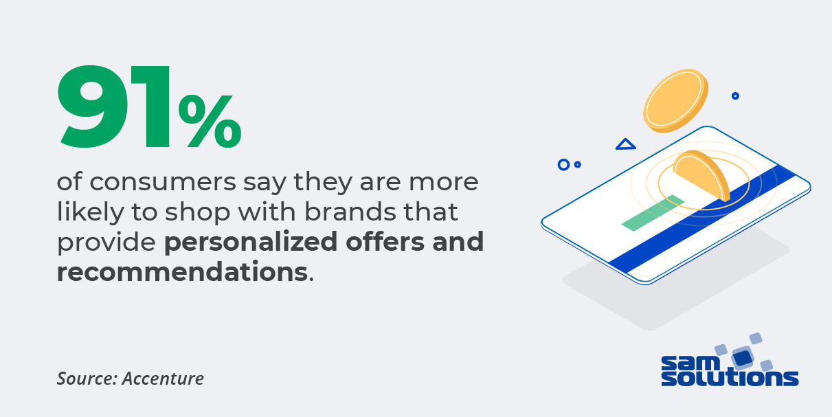 ecommerce-trends-personalization
