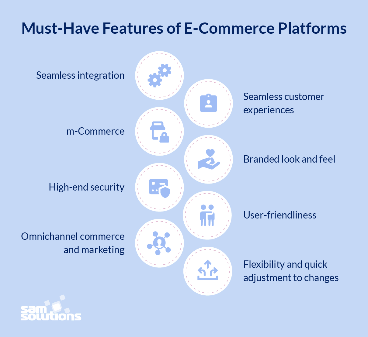 features-of-e-commerce-platfrom-photo