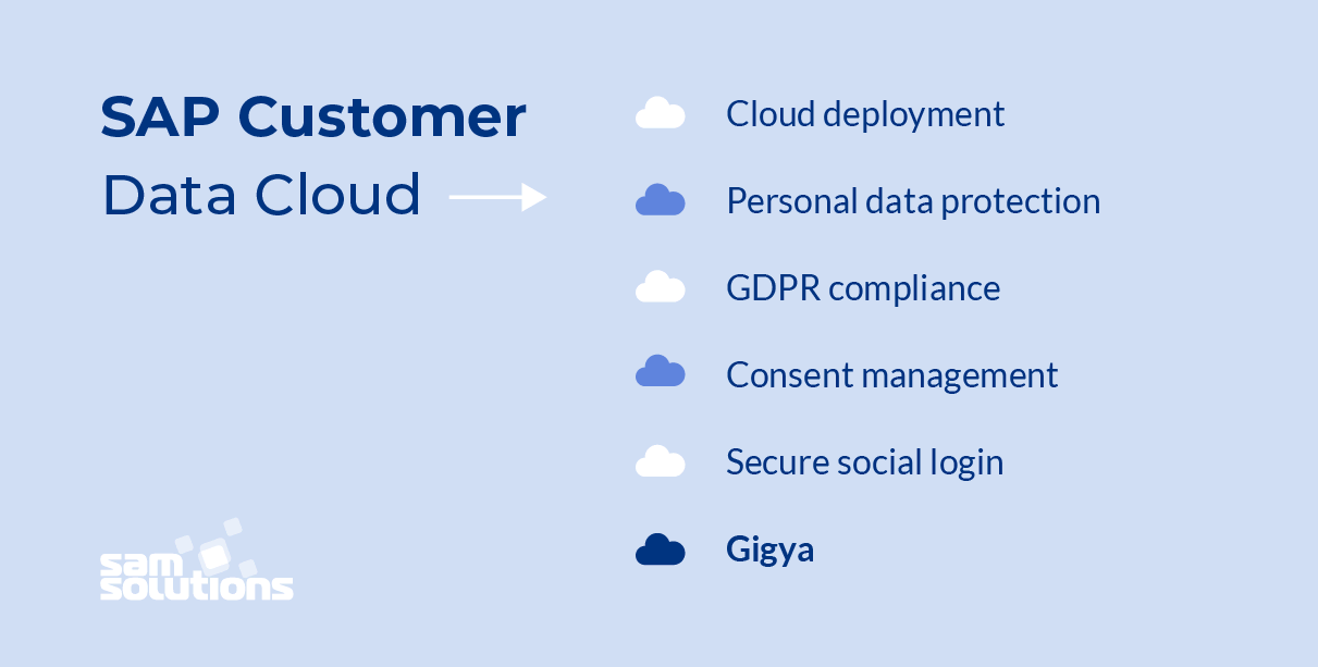 SAP-Customer-Data-Cloud-features