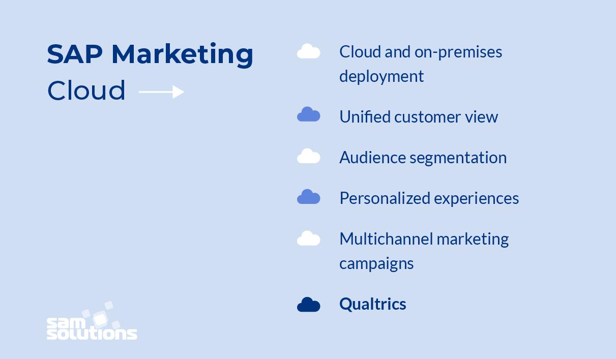 SAP-Marketing-Cloud-capabilities