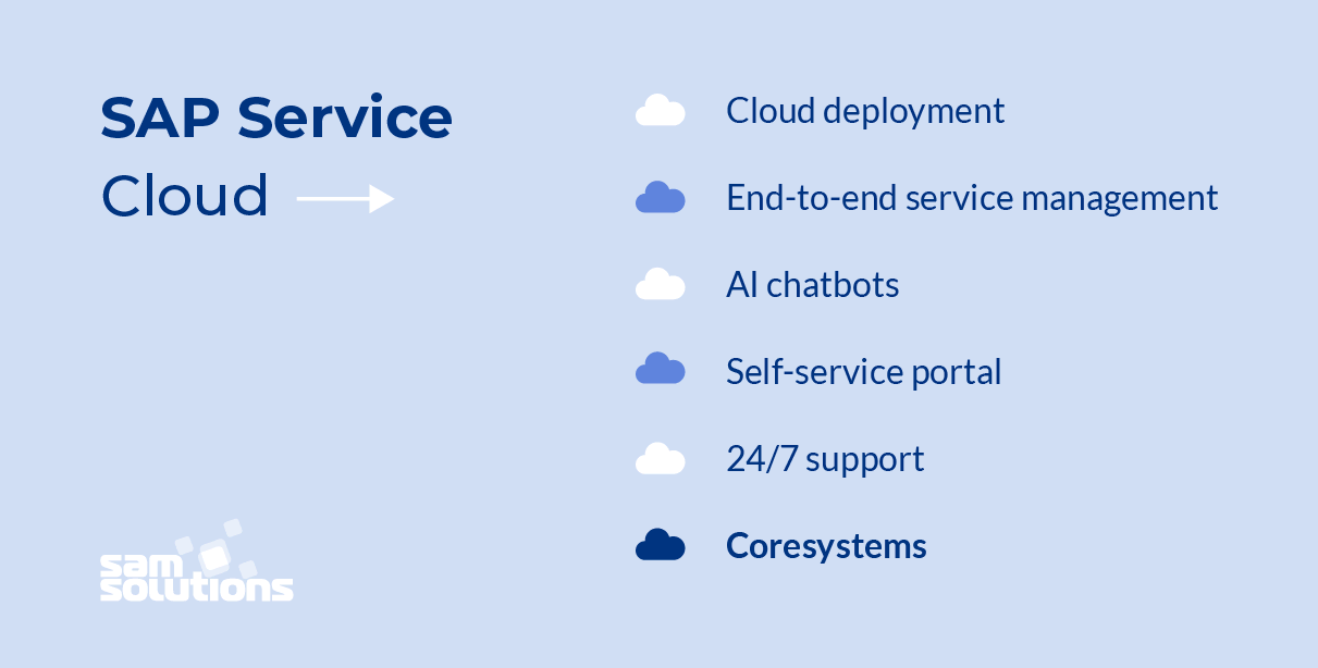 SAP-Service-Cloud-capabilities