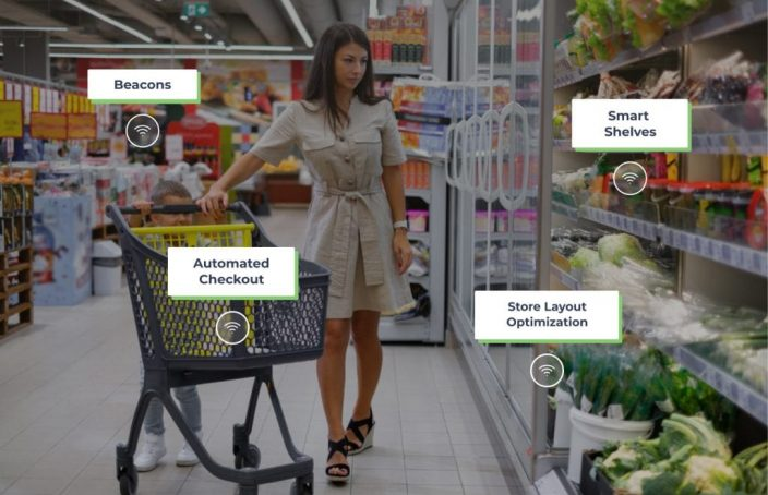 IoT-applications-in-retail-and-ecommerce