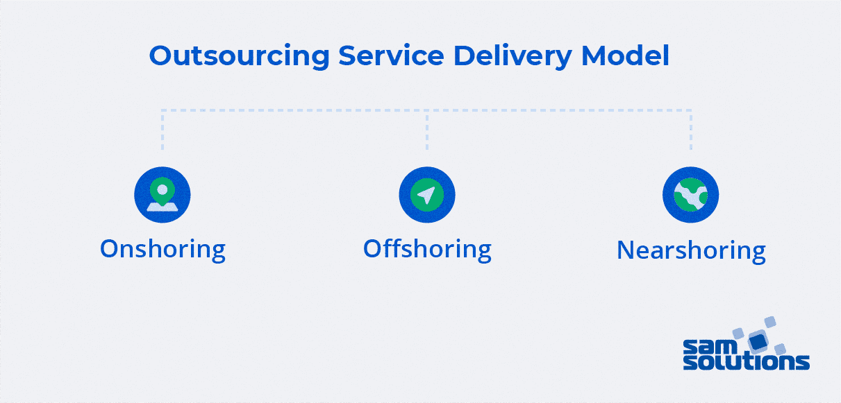 Outsourcing-service-delivery-models-photo