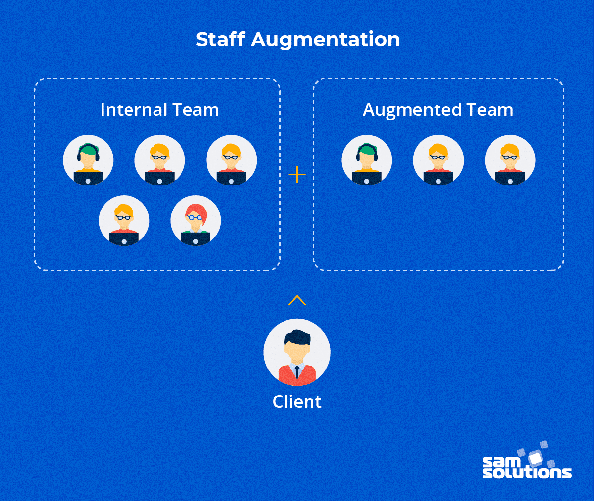 Staff-augmentation-outsourcing-model-photo