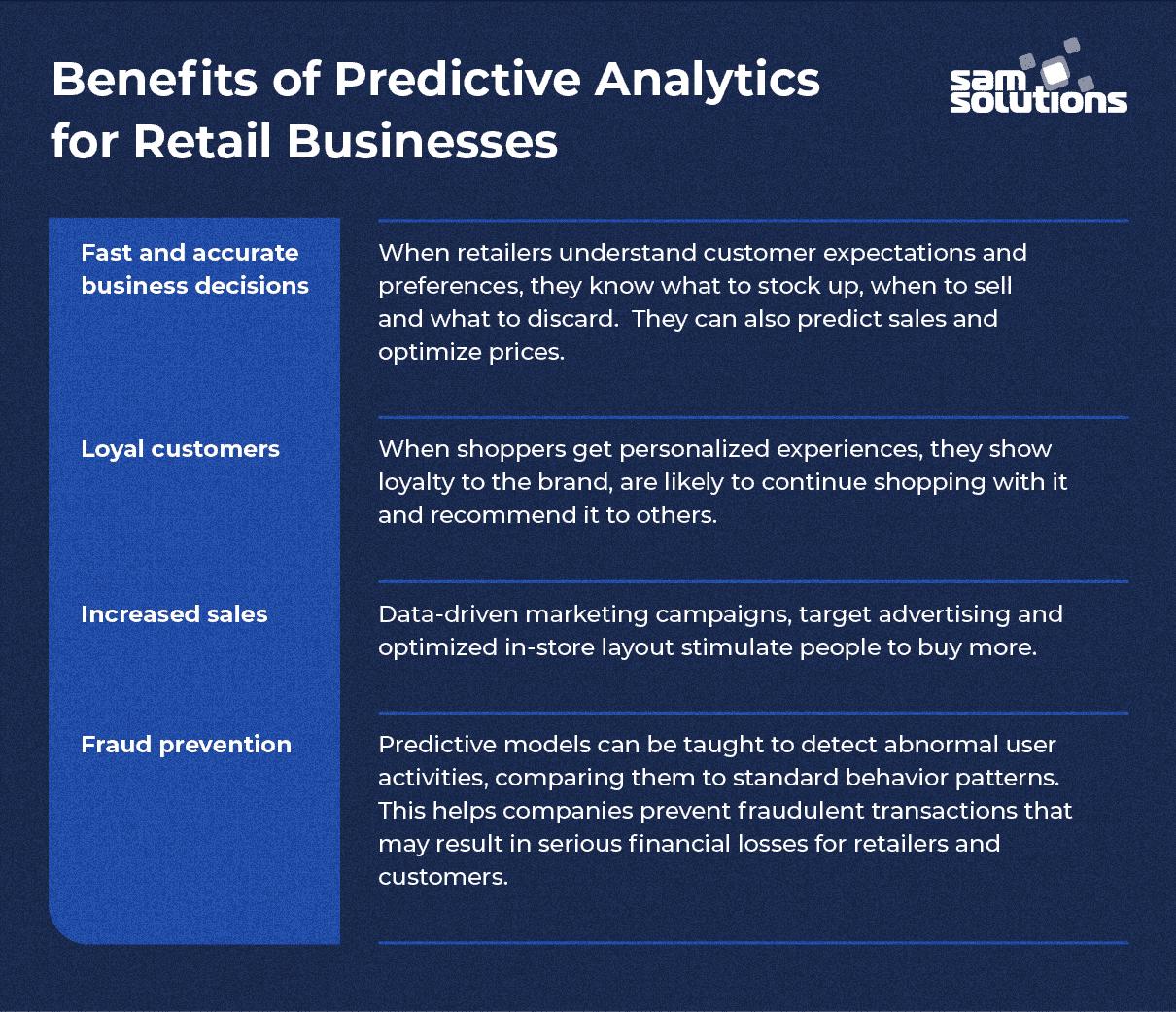 Benefits-of-ecommerce-retail-predictive-analytics