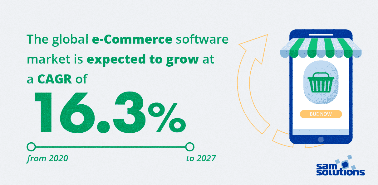 ecommerce-solutions-among-software-development-trends-2021