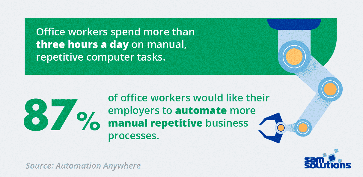 Automation Means Efficiency