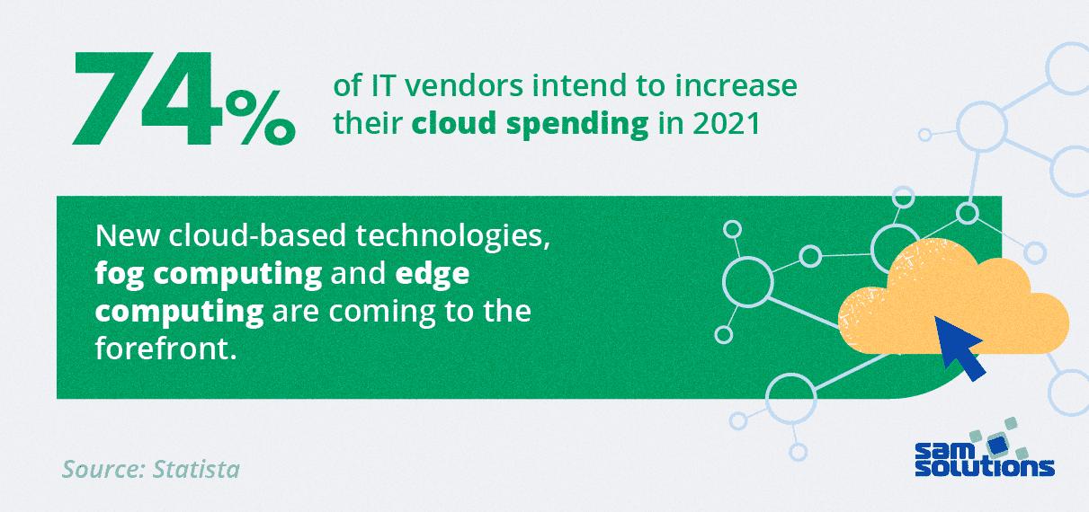 tech-trends-2021-cloud-computing