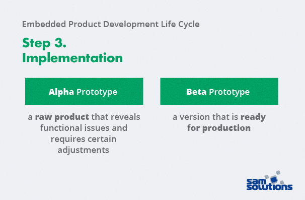Embedded-Product-Development-Life-Cycle