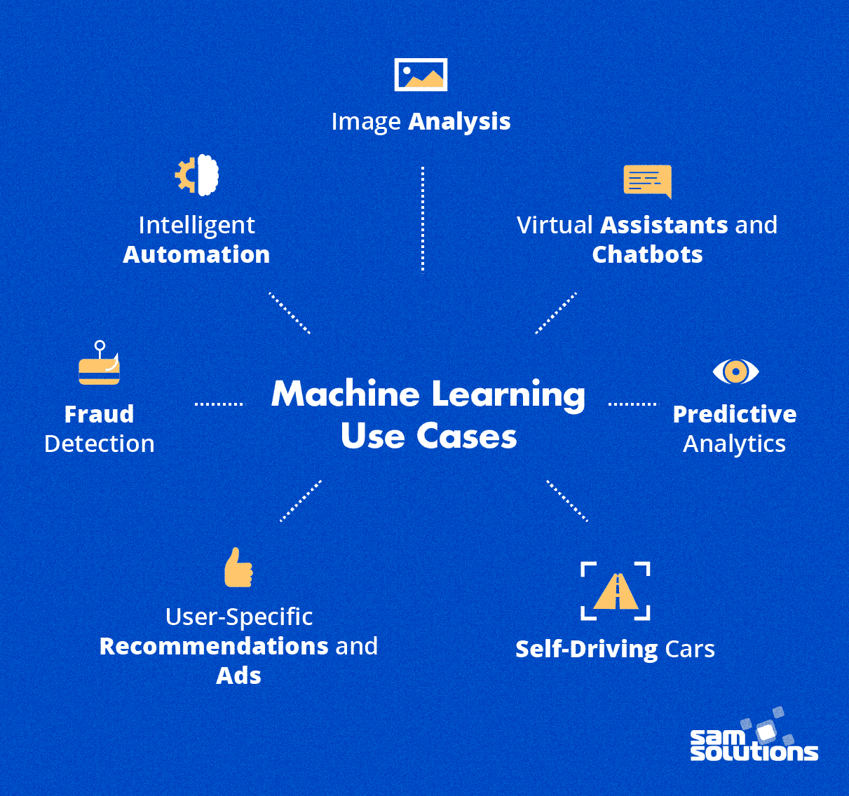 Machine-Learning-use-cases-photo