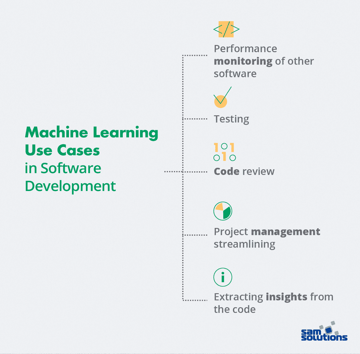 Machine-Learning-use-cases-in-software-development-photo