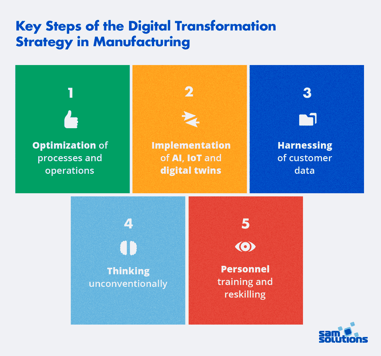 Steps-of-digital transformation-in-manufacturing-photo