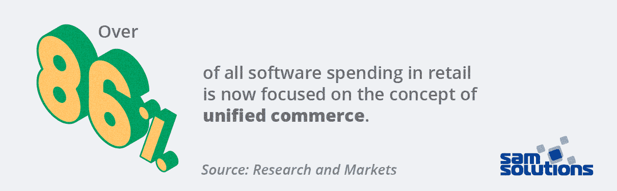 Unified Commerce statistics