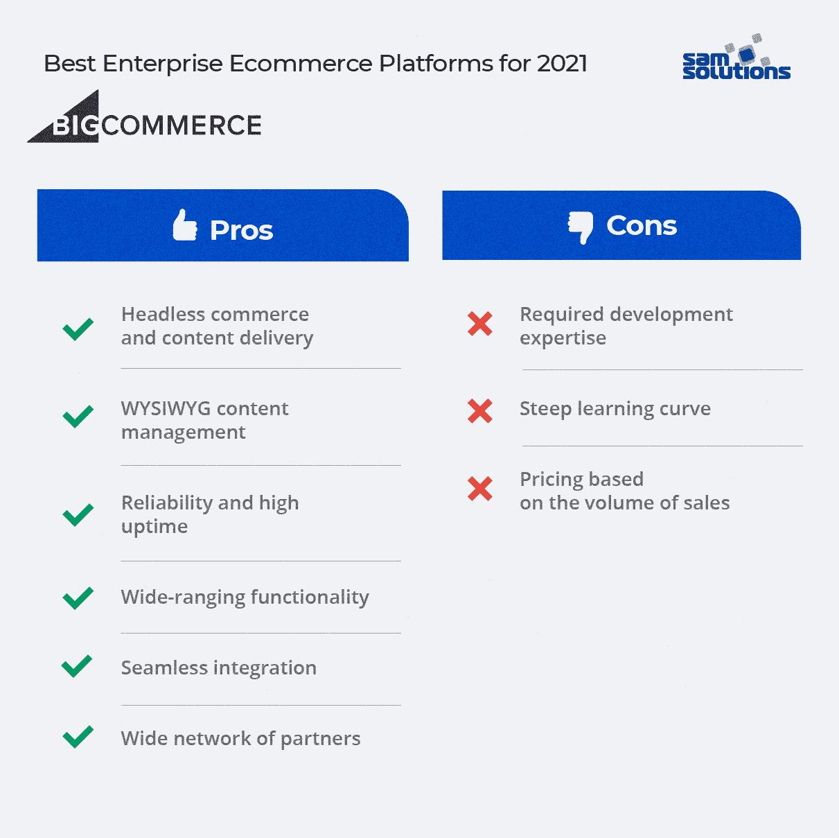 BigCommerce-Enterprise-Ecommerce-Platform-pros-cons-photo
