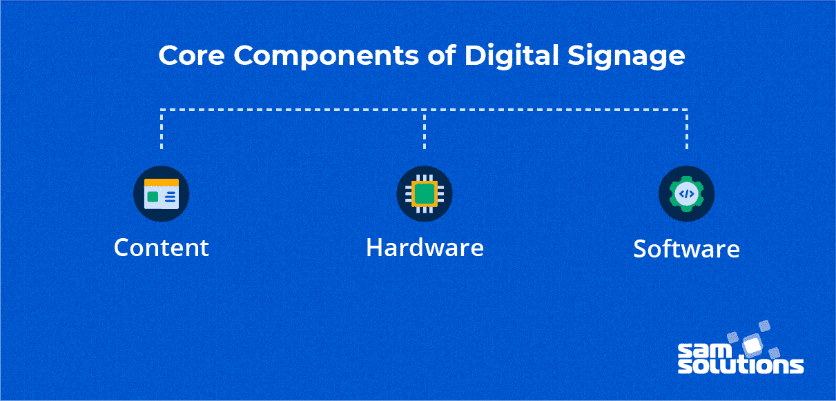 Digital-Signage-core-components-photo