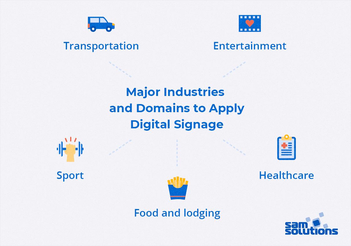 Digital-Signage-industries-photo
