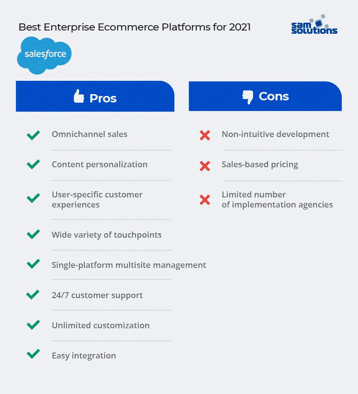 Salesforce-Enterprise-Ecommerce-Platform-pros-cons-photo