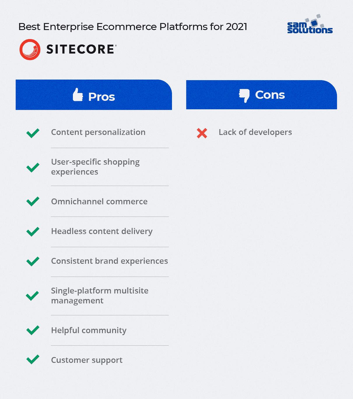 Sitecore-Enterprise-Ecommerce-Platform-pros-cons-photo