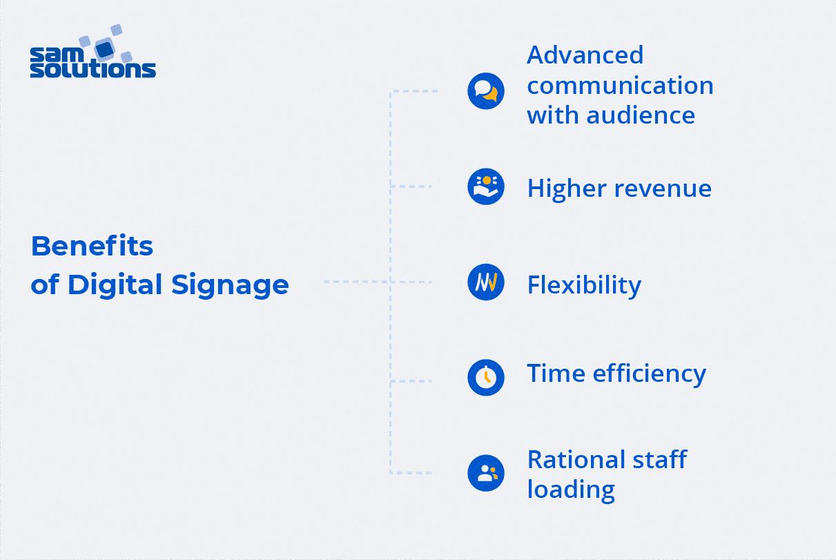 benefits-of-Digital-Signage-photo