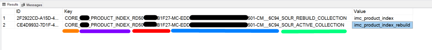 Switch On Rebuild Sitecore search index
