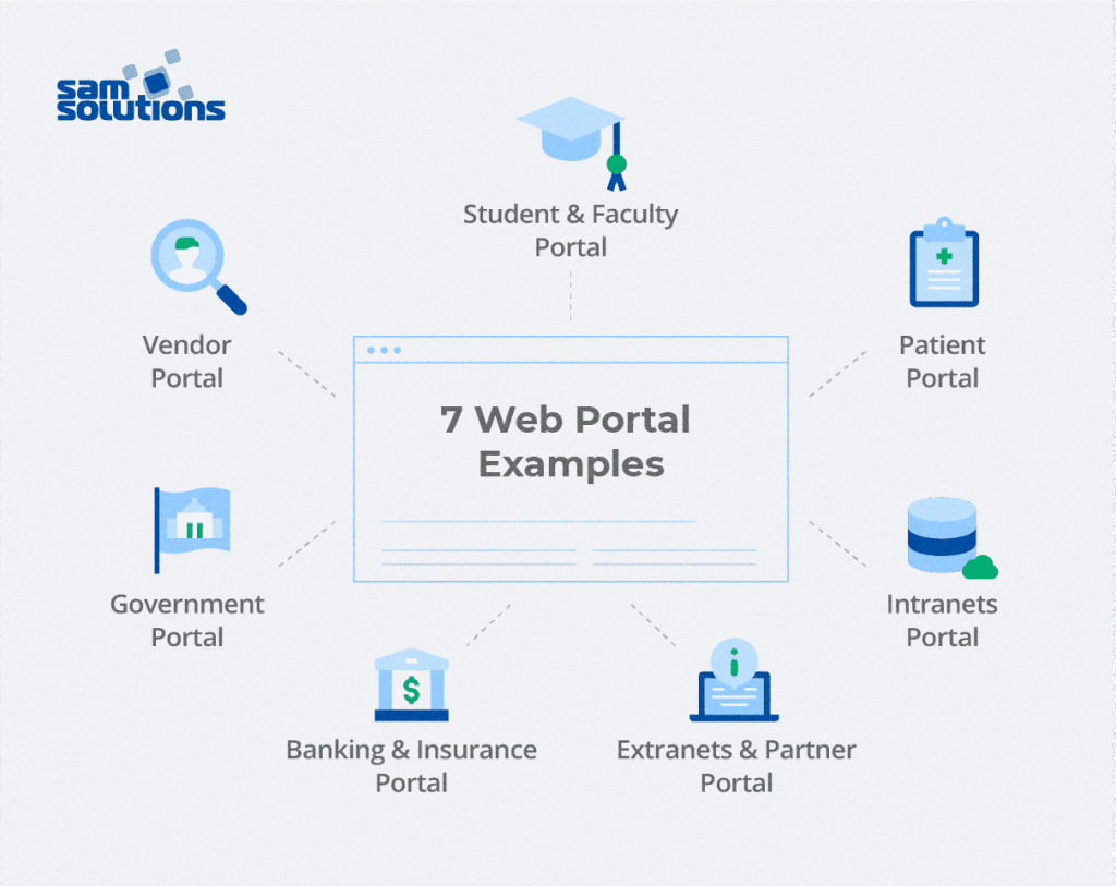 7 Awesome Web Portal Examples-pic