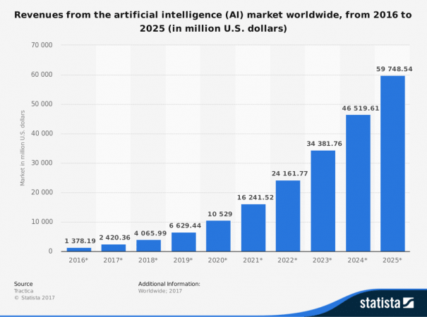 revenue-from-AI-image