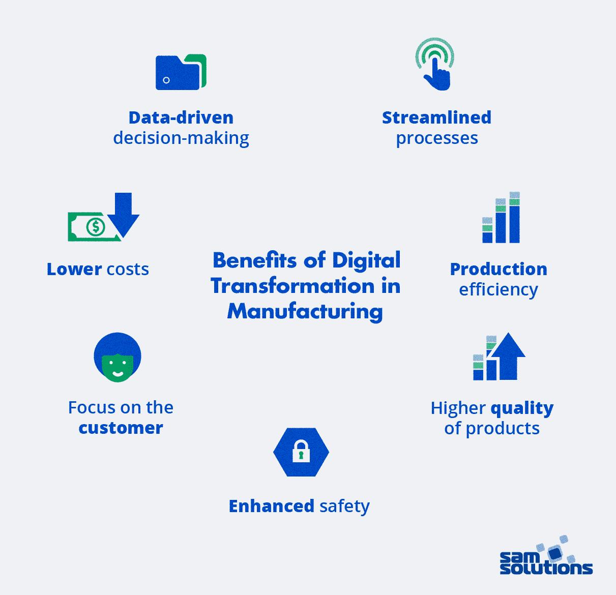 Benefits-digital transformation-in-manufacturing-photo