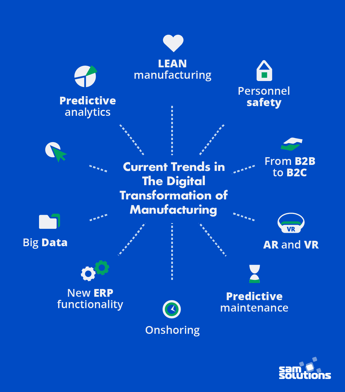 Current-trends-digital transformation-in-manufacturing-photo
