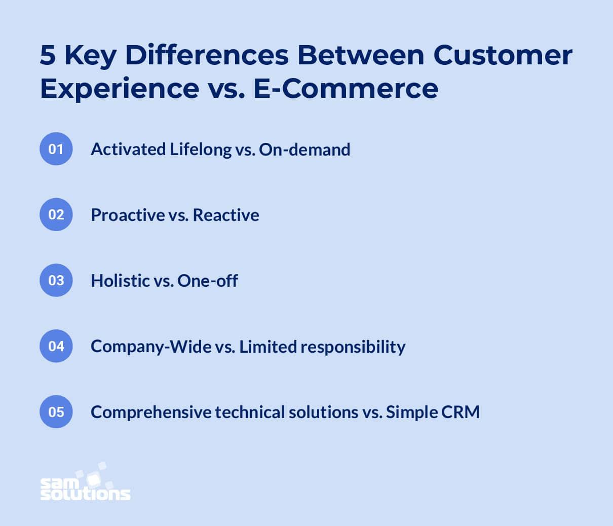Difference-CX-e-Commerce