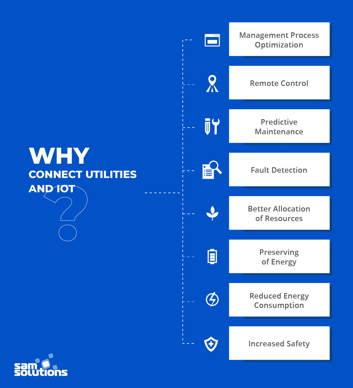 Why-IoT-and-Utilities