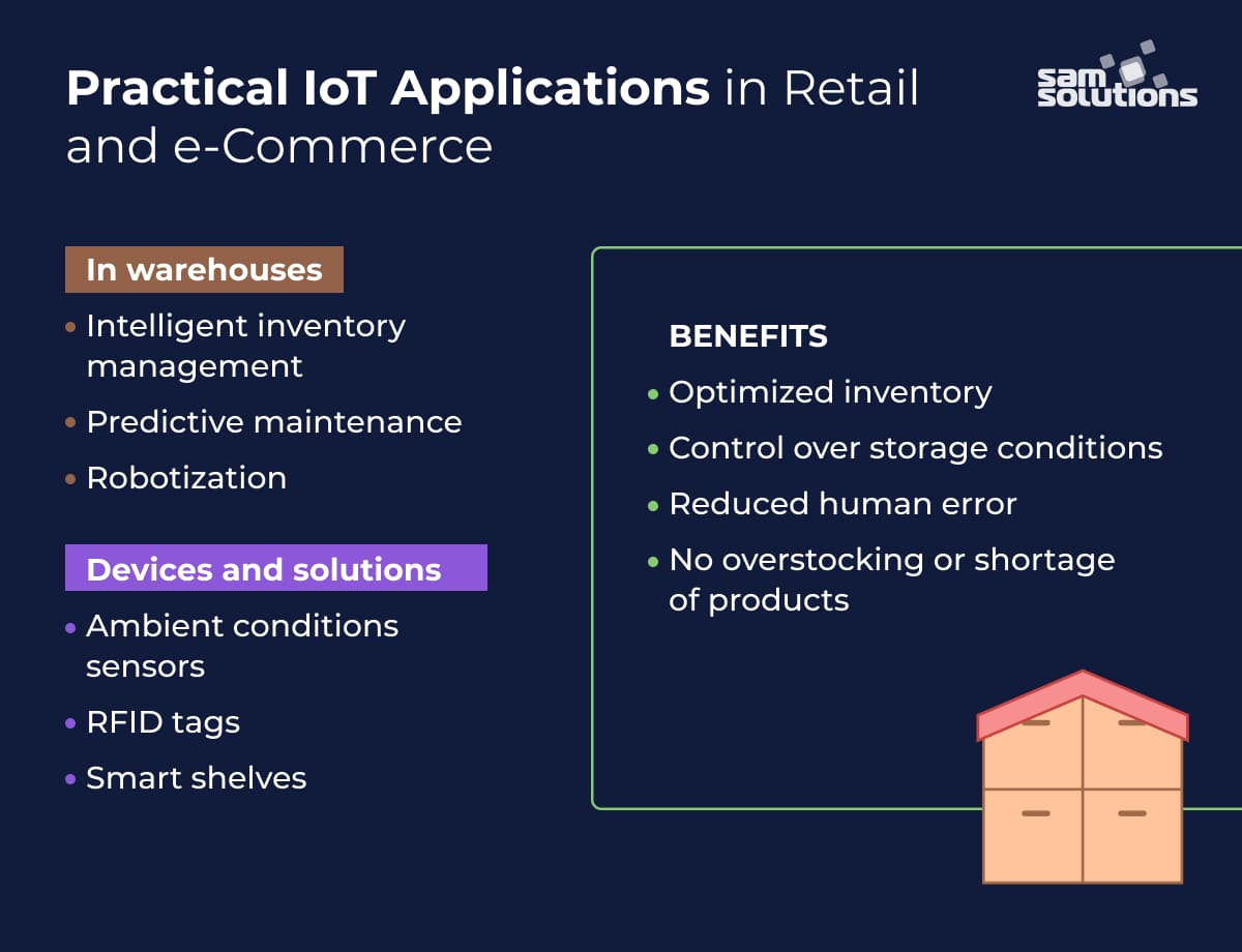 IoT-application-in-retail-warehouses
