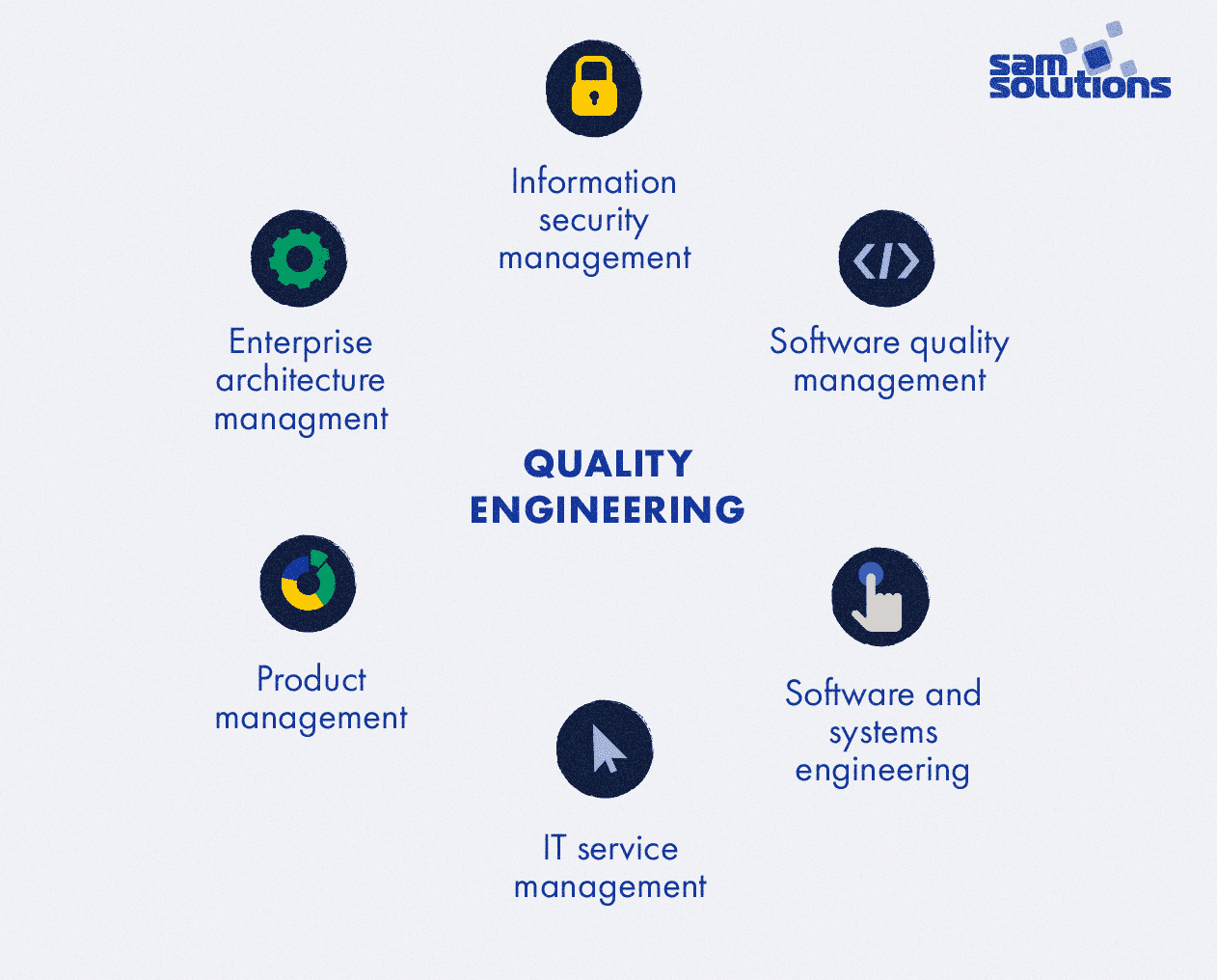 Quality-engineering-concept
