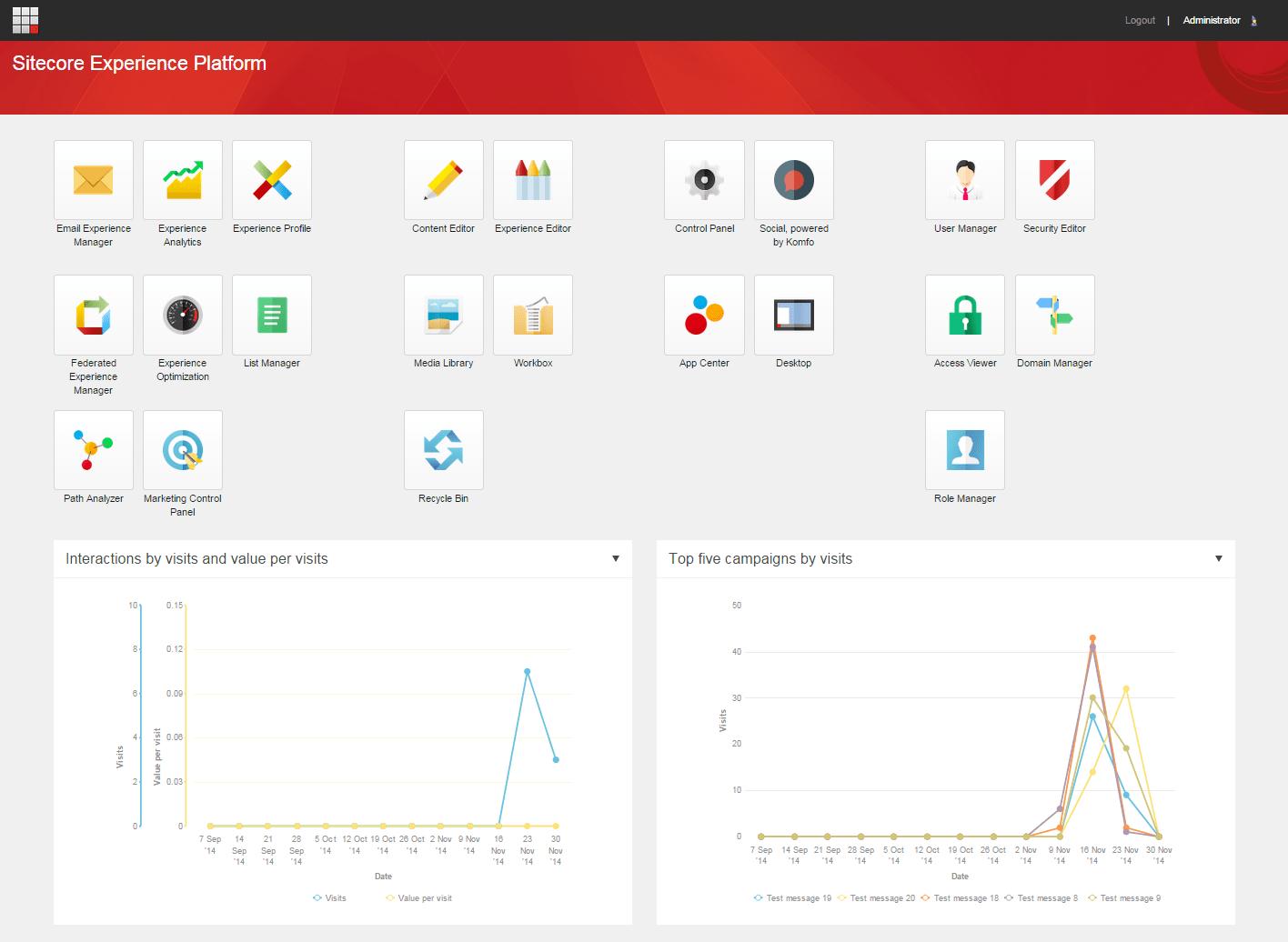 Sitecore-XP-admin-panel-image