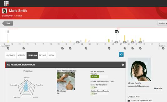 Sitecore-XC-and-experience-cloud-platform-image