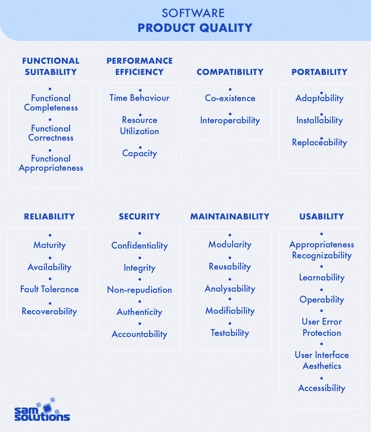 Software-quality-attributes