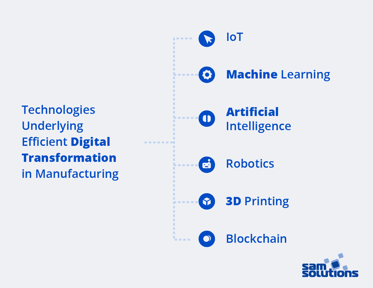 Technologies-digital transformation-in-manufacturing-photo