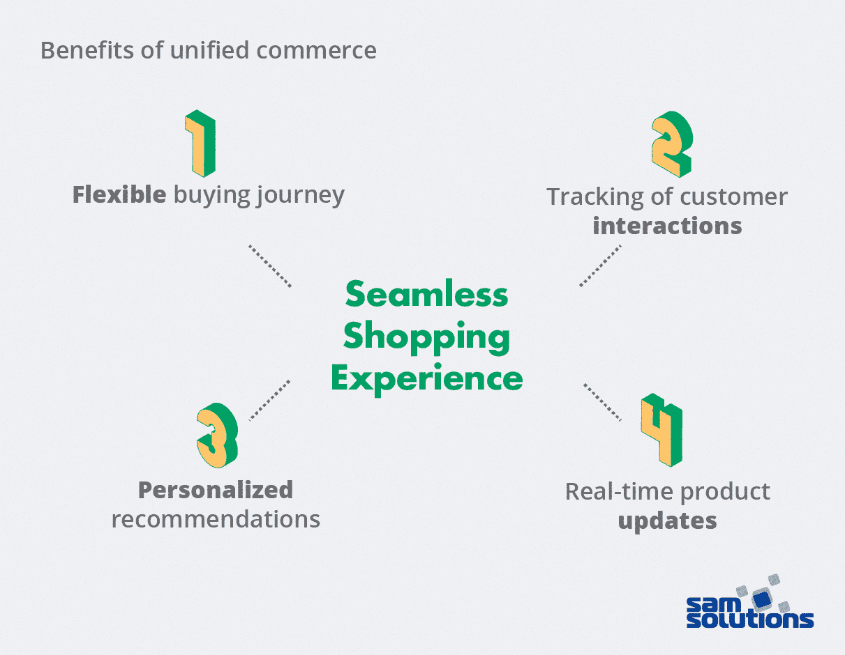 Benefits of Unified Commerce