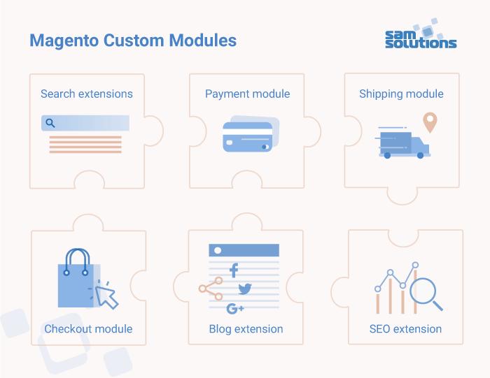 magento-custom-modules-photo
